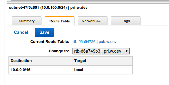 Change private subnet route table